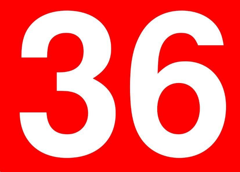 Die Bedeutung der Zahl 36: Numerologie und Zahlenmystik