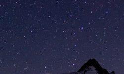 Horoskop: 29 Juni Sternzeichen